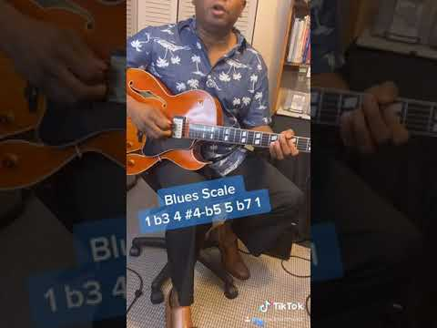 The Blues Scale! #Shorts #bluesscale